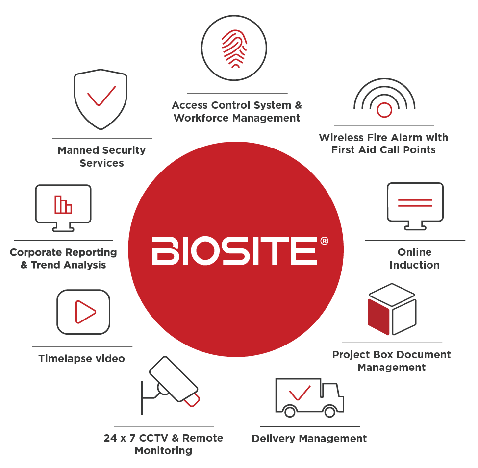 onstruction-system-software-biosite-3