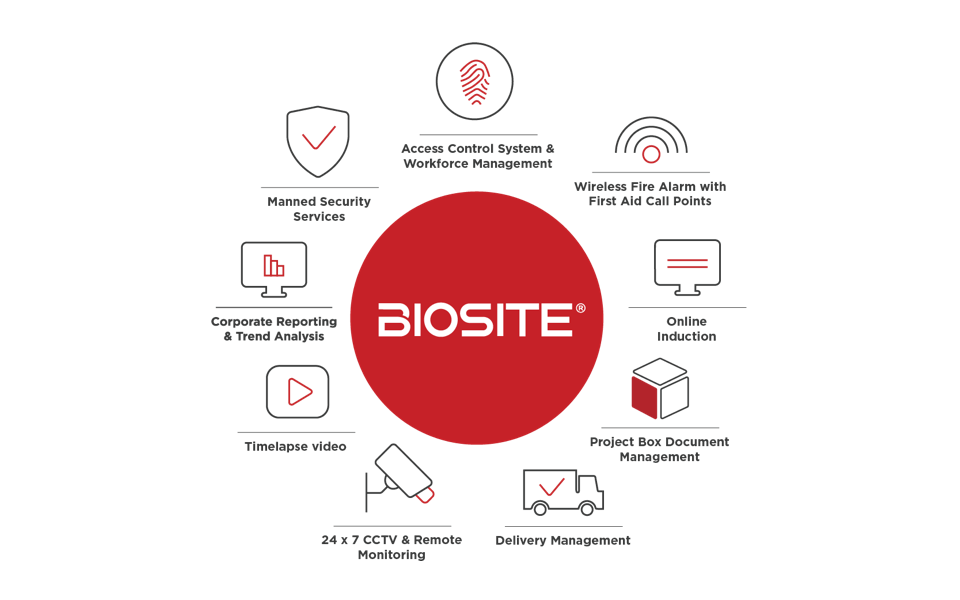 construction-system-software-biosite